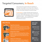 ReachRetargeting | Search Retargeting | Site Retargeting