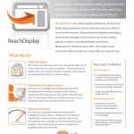 Display Advertising | ReachDisplay